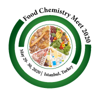 logo 13th International Conference on Food Chemistry and Food Microbiology